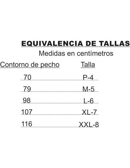 Equivalencia de Tallas.